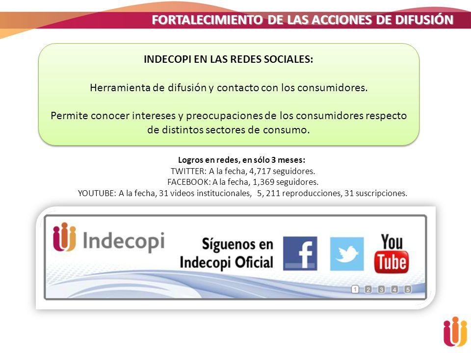 INDECOPI EN LAS REDES SOCIALES: Logros en redes, en sólo 3 meses: