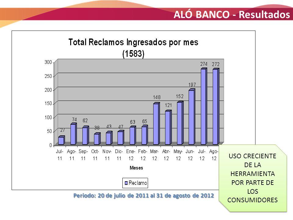 Periodo: 20 de julio de 2011 al 31 de agosto de 2012