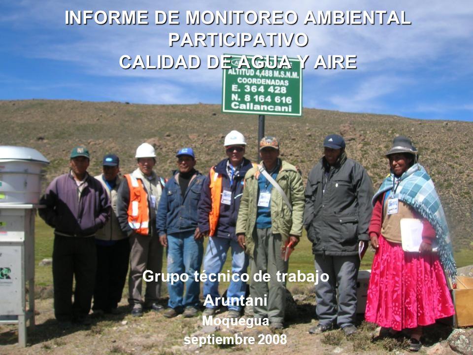 INFORME DE MONITOREO AMBIENTAL PARTICIPATIVO CALIDAD DE AGUA Y AIRE