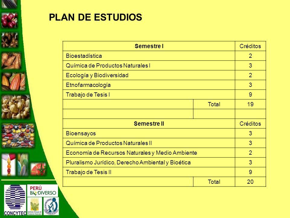 PLAN DE ESTUDIOS Semestre I Créditos Bioestadística 2