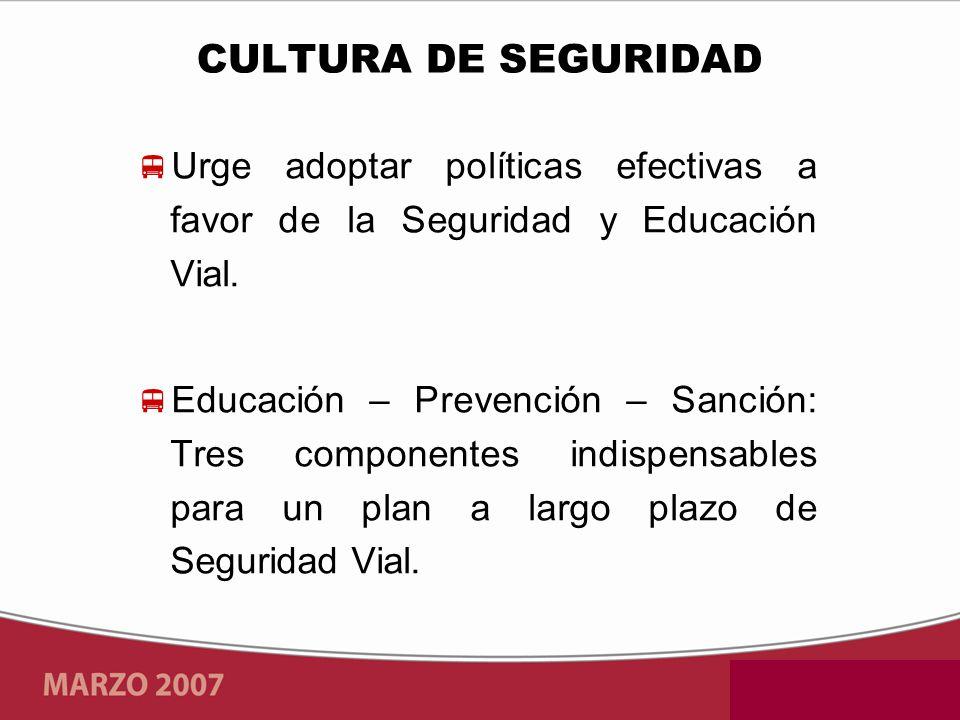 CULTURA DE SEGURIDAD Urge adoptar políticas efectivas a favor de la Seguridad y Educación Vial.
