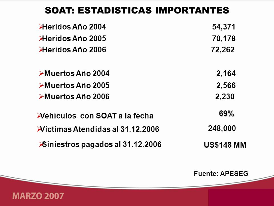 SOAT: ESTADISTICAS IMPORTANTES