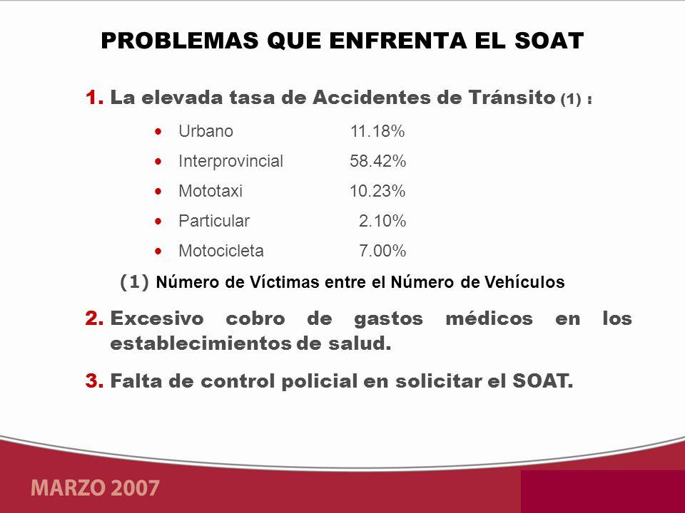 PROBLEMAS QUE ENFRENTA EL SOAT
