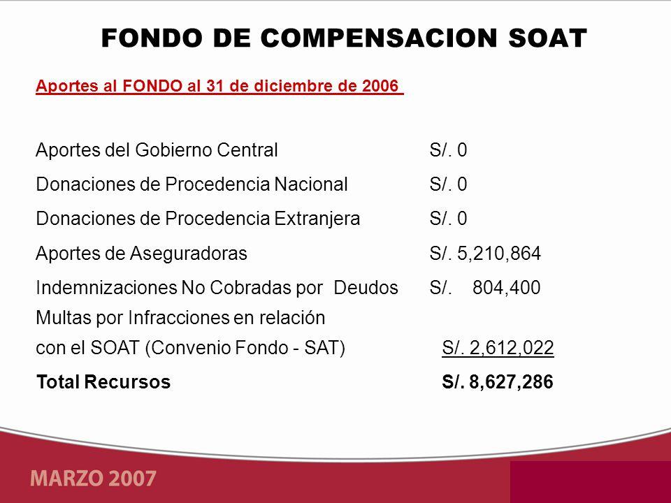 FONDO DE COMPENSACION SOAT