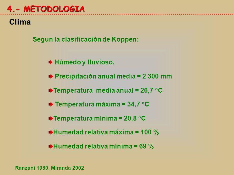4.- METODOLOGIA Clima Segun la clasificación de Koppen: