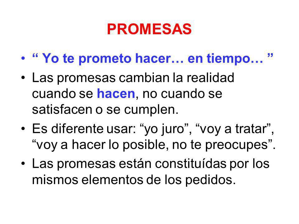 PROMESAS Yo te prometo hacer… en tiempo…
