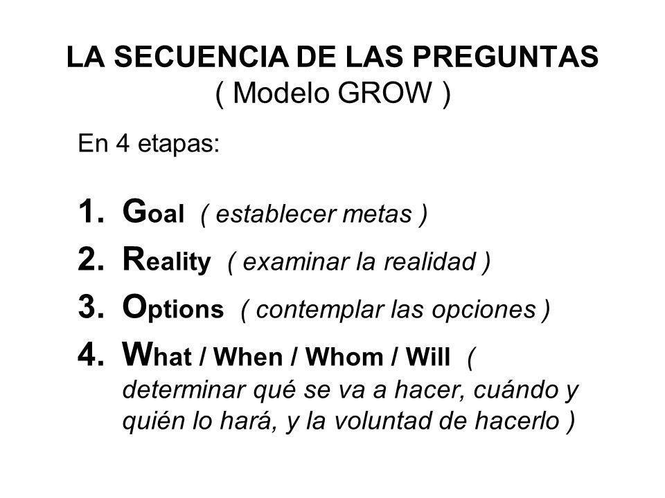 LA SECUENCIA DE LAS PREGUNTAS ( Modelo GROW )