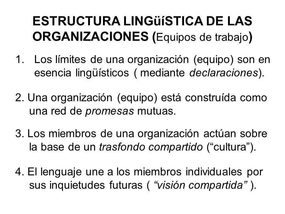ESTRUCTURA LINGüíSTICA DE LAS ORGANIZACIONES (Equipos de trabajo)