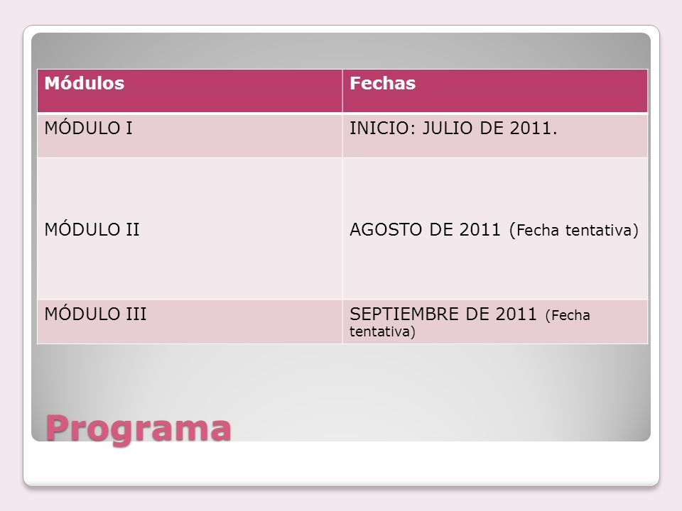 Programa Módulos Fechas MÓDULO I INICIO: JULIO DE 2011. MÓDULO II