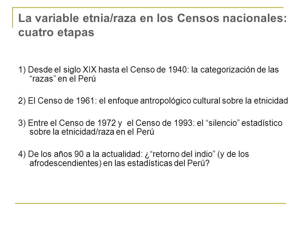 La variable etnia/raza en los Censos nacionales: cuatro etapas