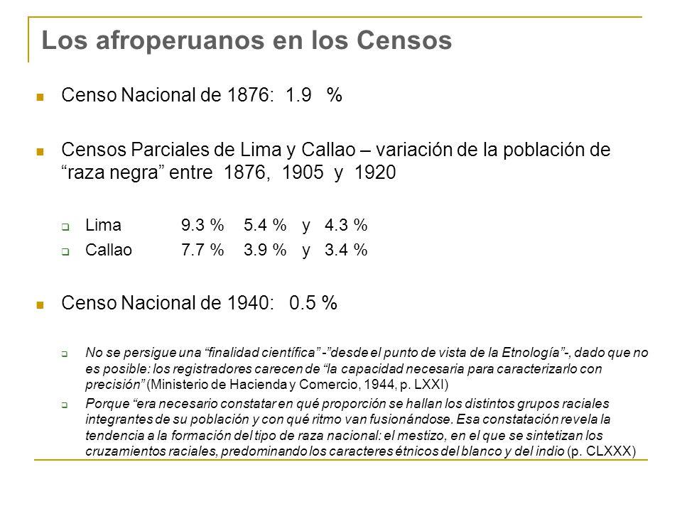 Los afroperuanos en los Censos