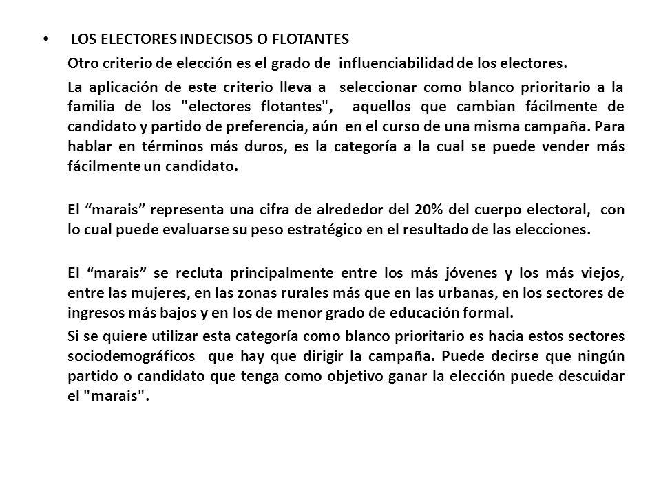 LOS ELECTORES INDECISOS O FLOTANTES