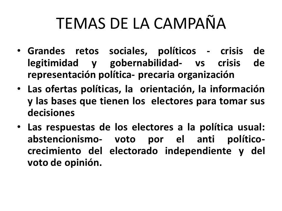 TEMAS DE LA CAMPAÑA