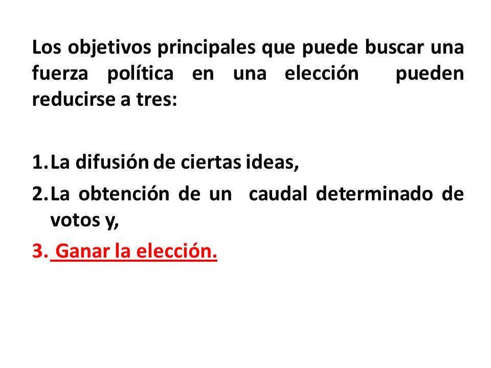 Los objetivos principales que puede buscar una fuerza política en una elección pueden reducirse a tres: