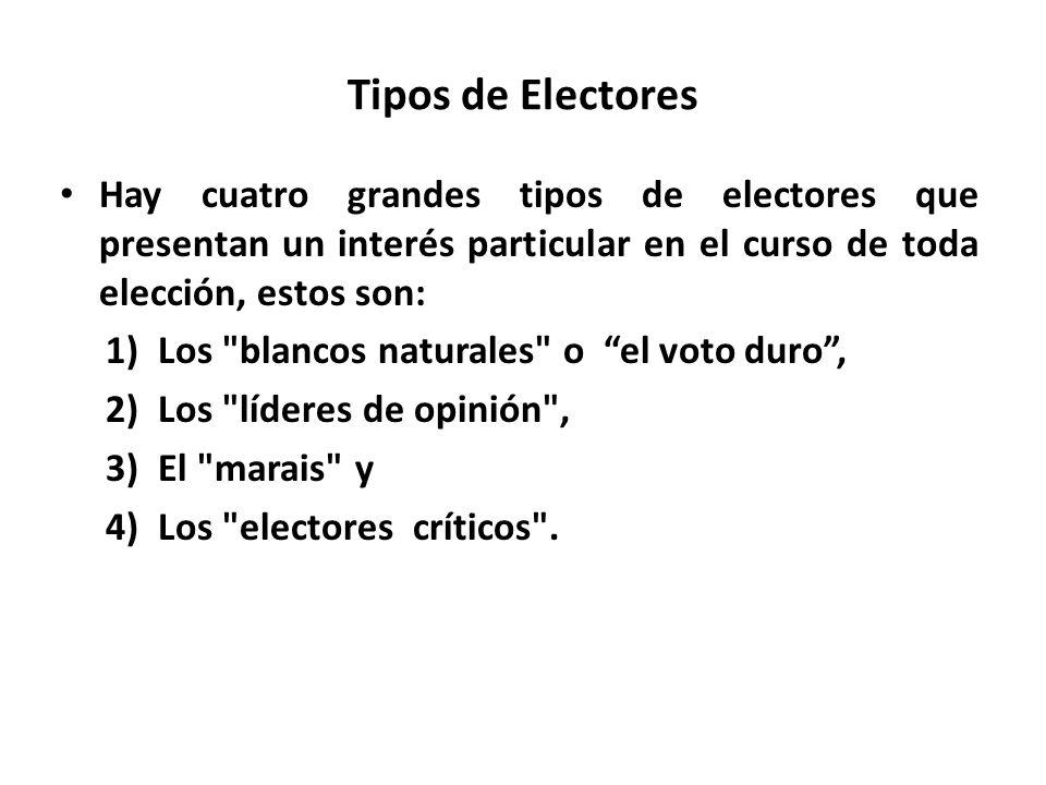 Tipos de Electores Hay cuatro grandes tipos de electores que presentan un interés particular en el curso de toda elección, estos son: