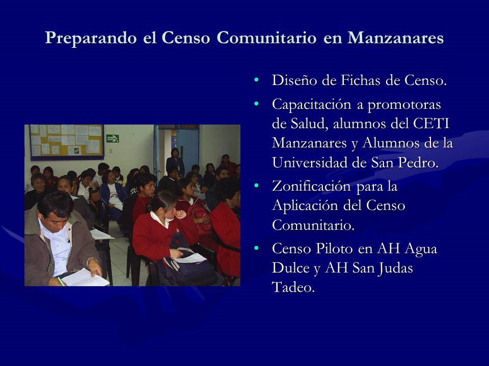 Preparando el Censo Comunitario en Manzanares