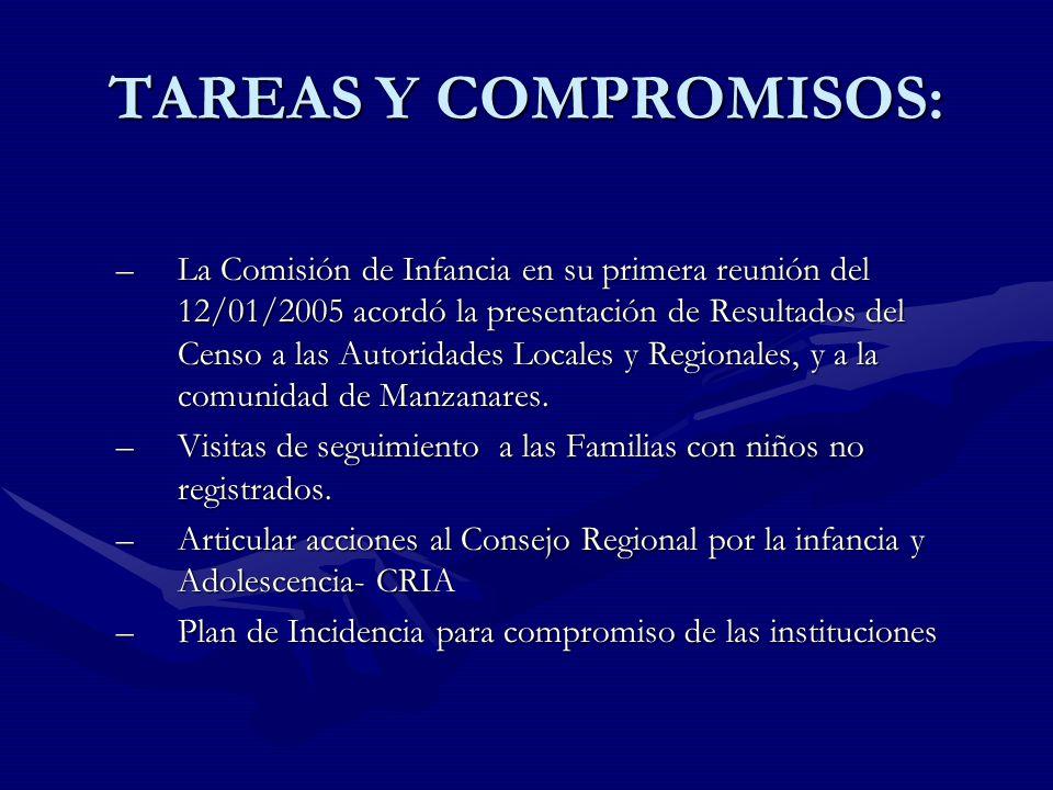 TAREAS Y COMPROMISOS: