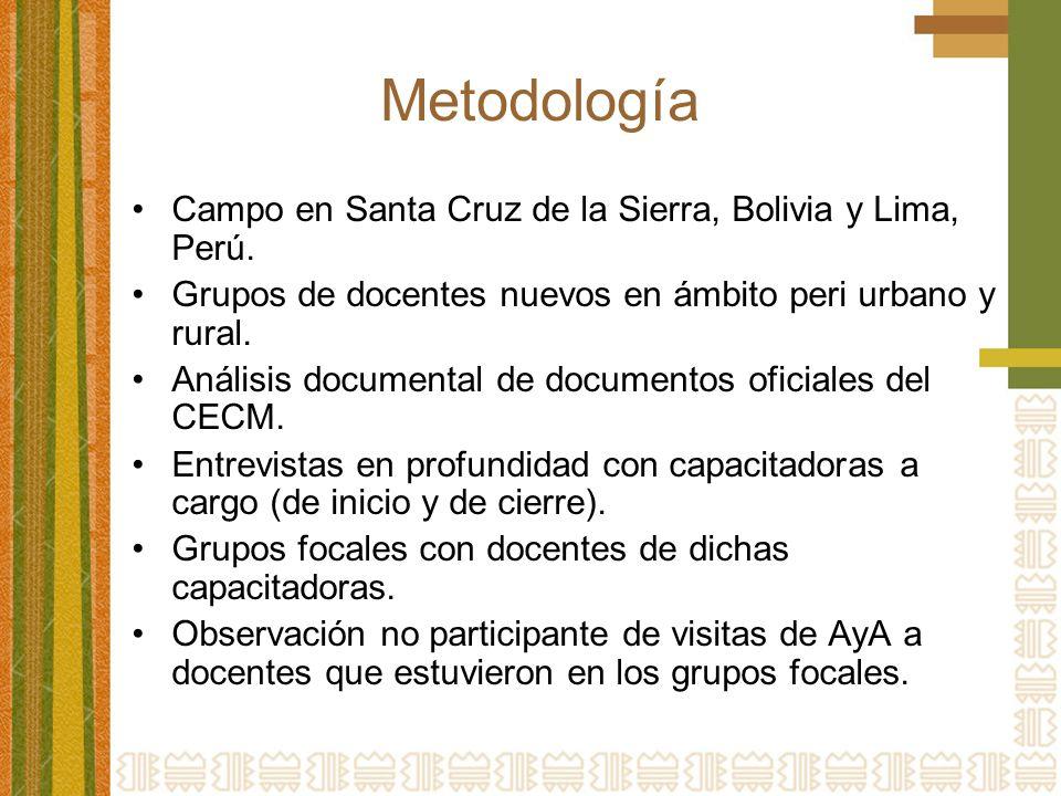 Metodología Campo en Santa Cruz de la Sierra, Bolivia y Lima, Perú.