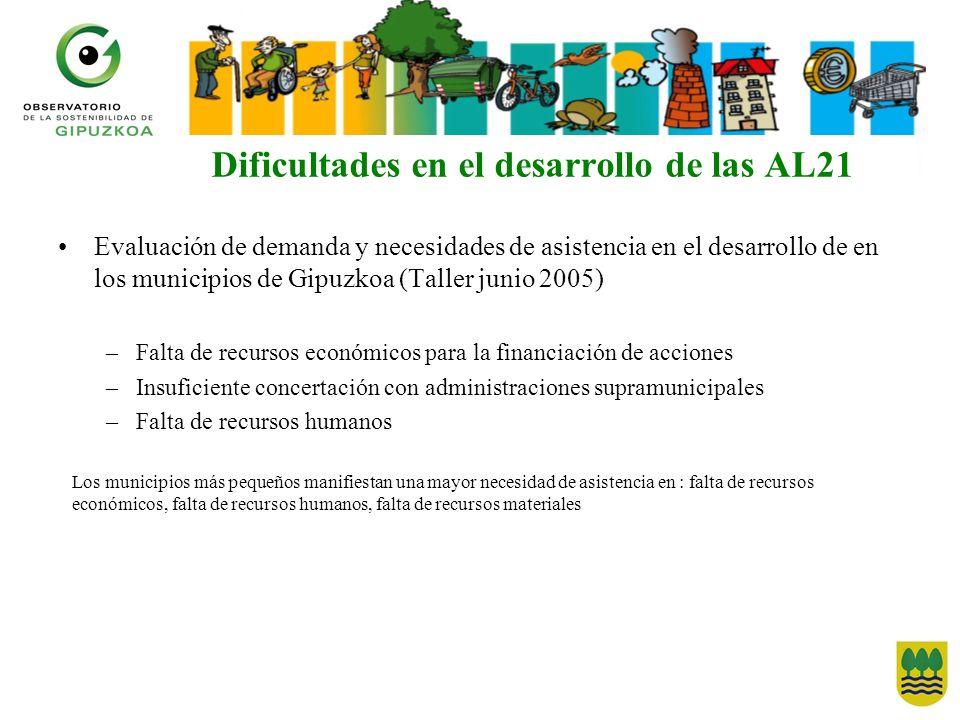 Dificultades en el desarrollo de las AL21