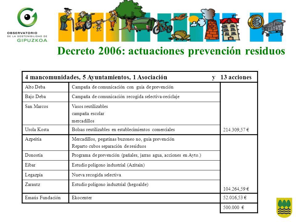 Decreto 2006: actuaciones prevención residuos