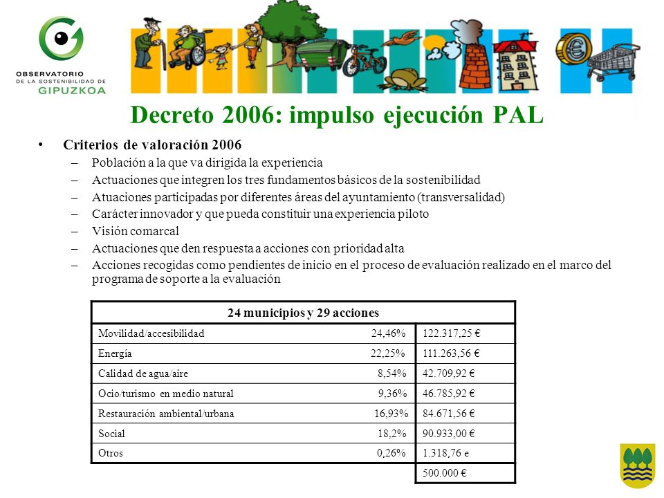 Decreto 2006: impulso ejecución PAL