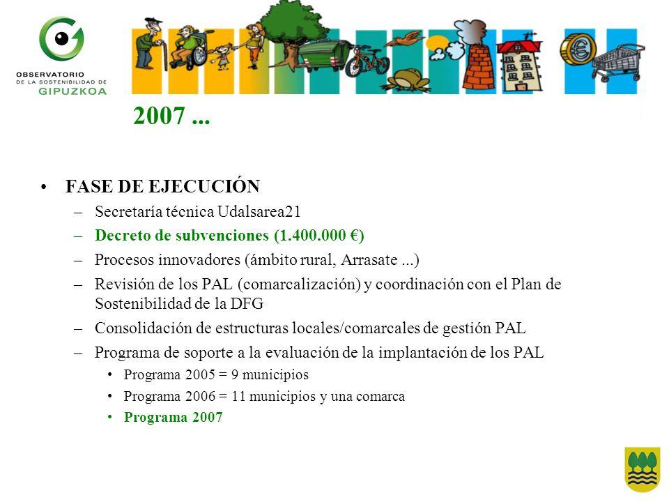 2007 ... FASE DE EJECUCIÓN Secretaría técnica Udalsarea21