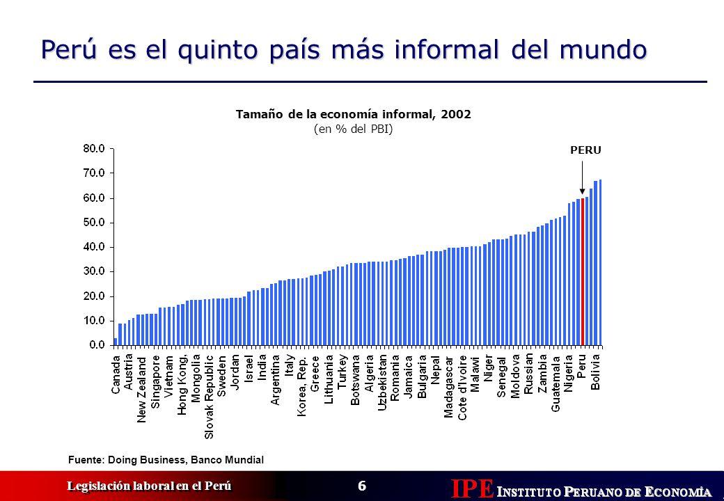 Tamaño de la economía informal, 2002