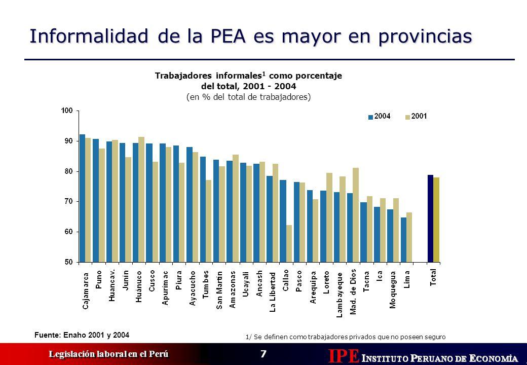 Trabajadores informales1 como porcentaje del total, 2001 - 2004