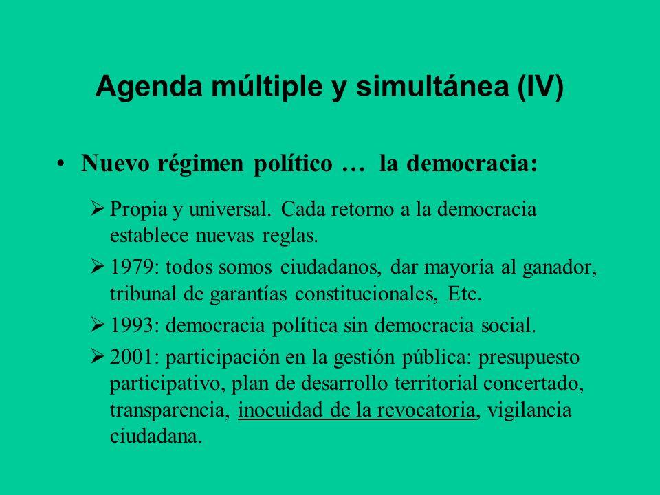 Agenda múltiple y simultánea (IV)