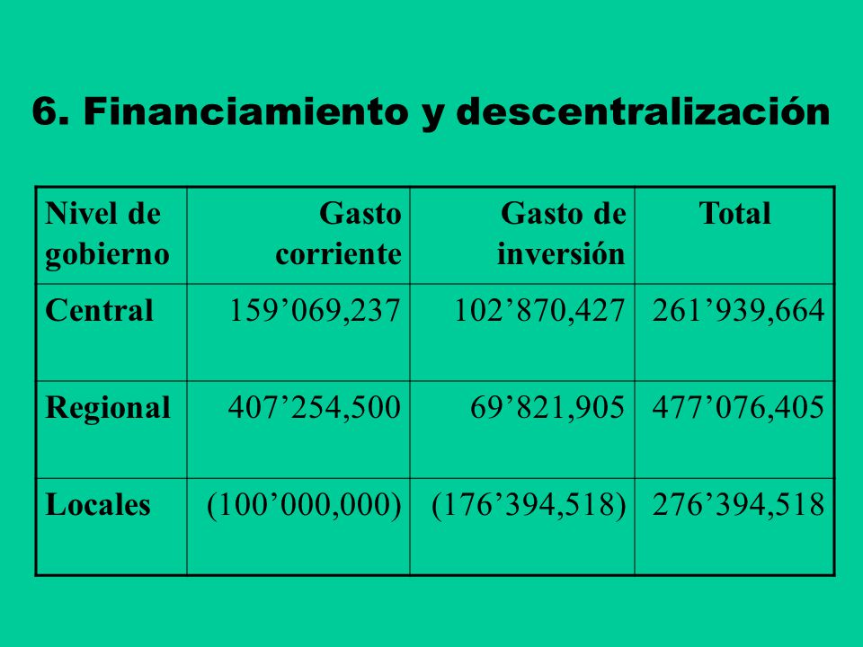 6. Financiamiento y descentralización