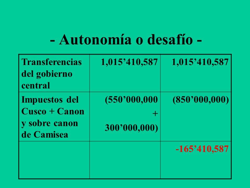 - Autonomía o desafío - Transferencias del gobierno central