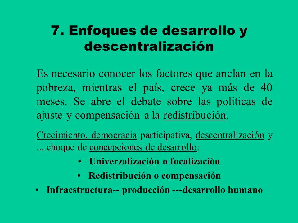 7. Enfoques de desarrollo y descentralización