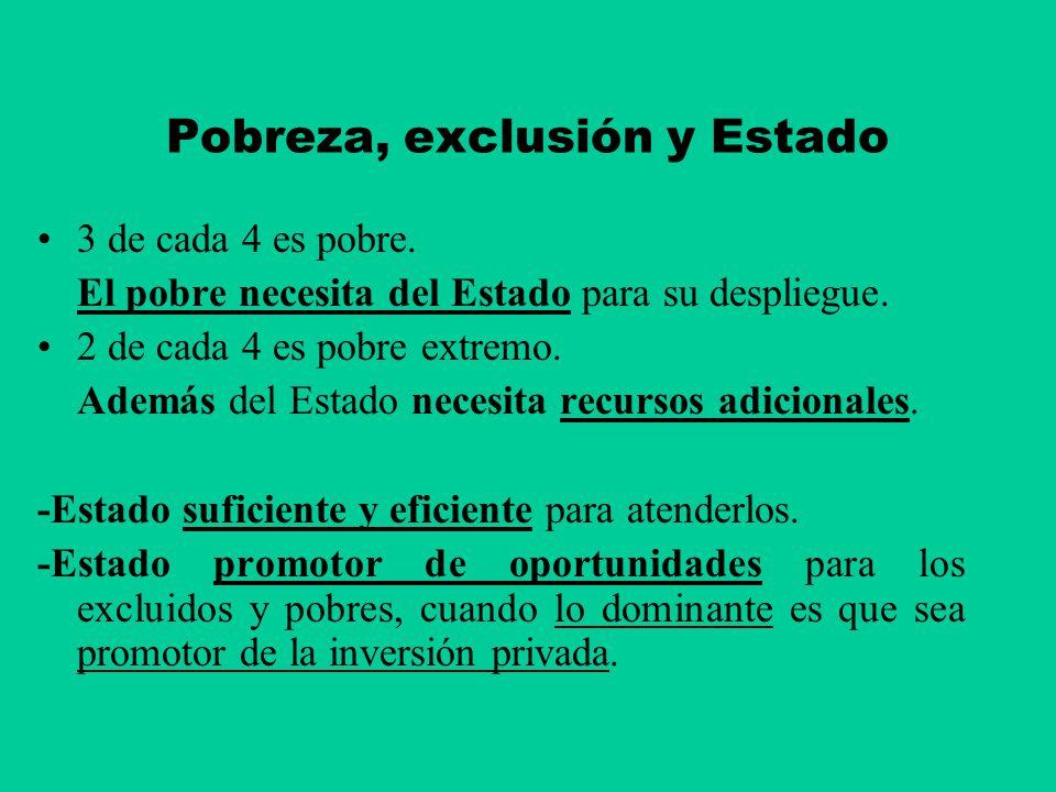 Pobreza, exclusión y Estado