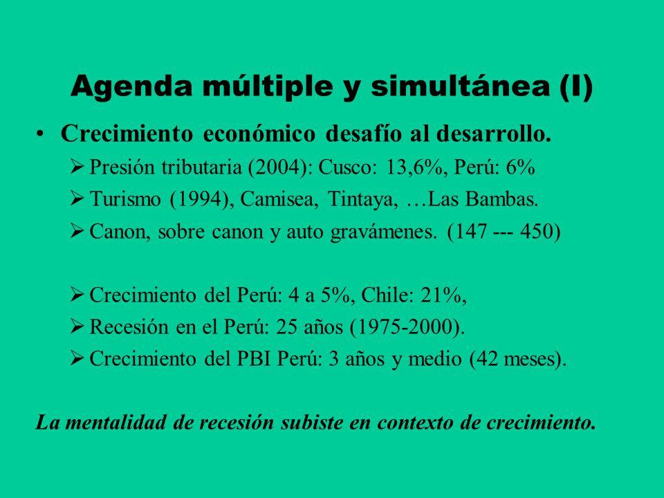 Agenda múltiple y simultánea (I)