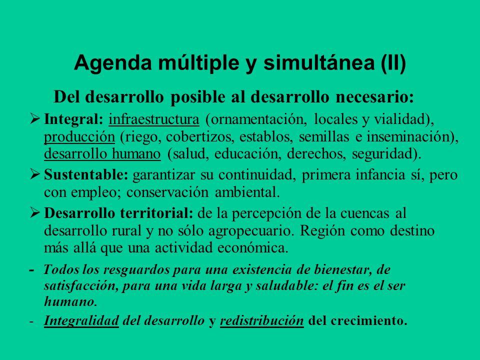 Agenda múltiple y simultánea (II)