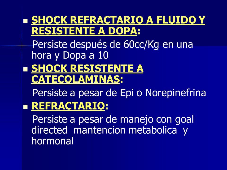 SHOCK REFRACTARIO A FLUIDO Y RESISTENTE A DOPA: