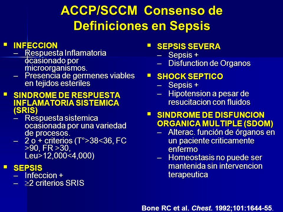 ACCP/SCCM Consenso de Definiciones en Sepsis