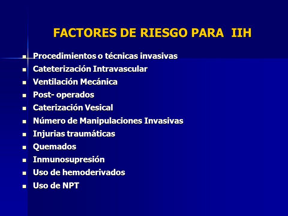 FACTORES DE RIESGO PARA IIH