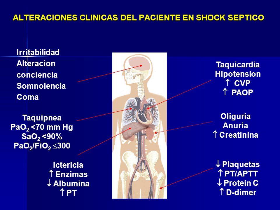 ALTERACIONES CLINICAS DEL PACIENTE EN SHOCK SEPTICO
