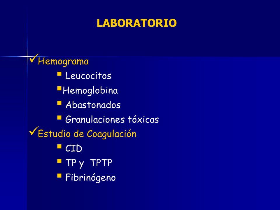 LABORATORIO Hemograma Leucocitos Hemoglobina Abastonados