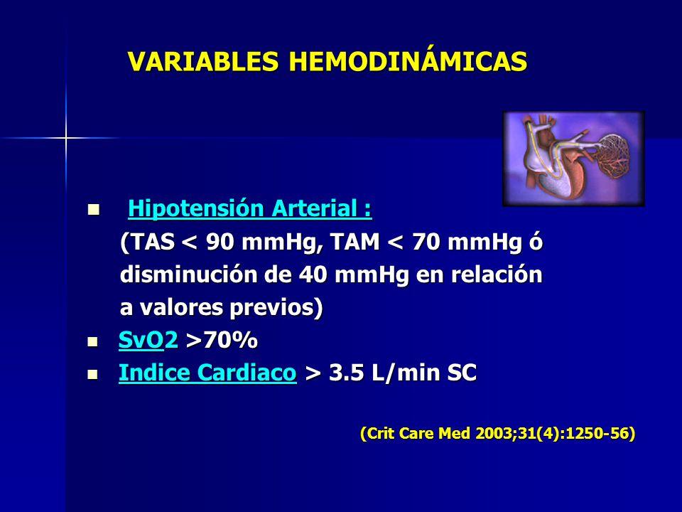 VARIABLES HEMODINÁMICAS