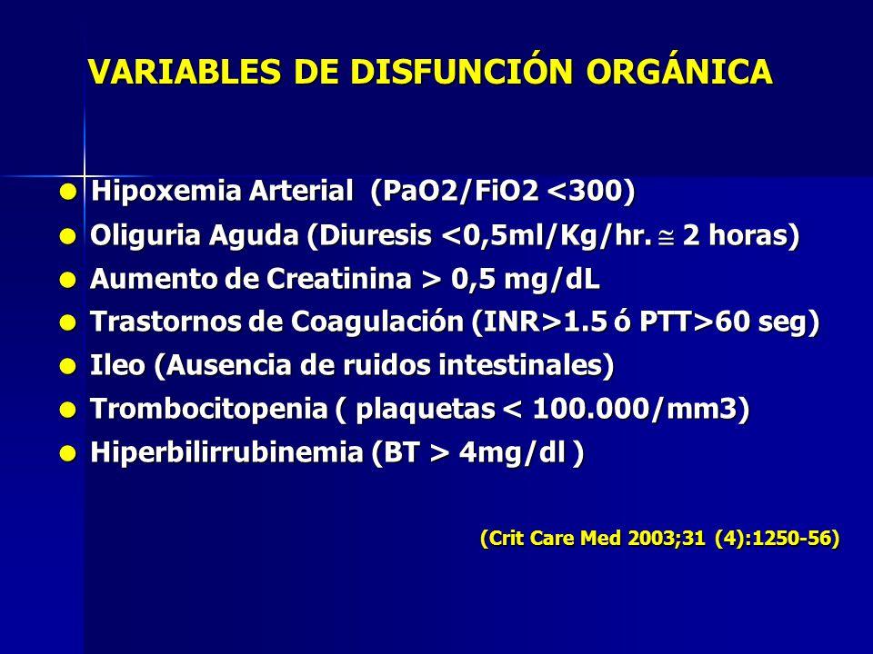 VARIABLES DE DISFUNCIÓN ORGÁNICA