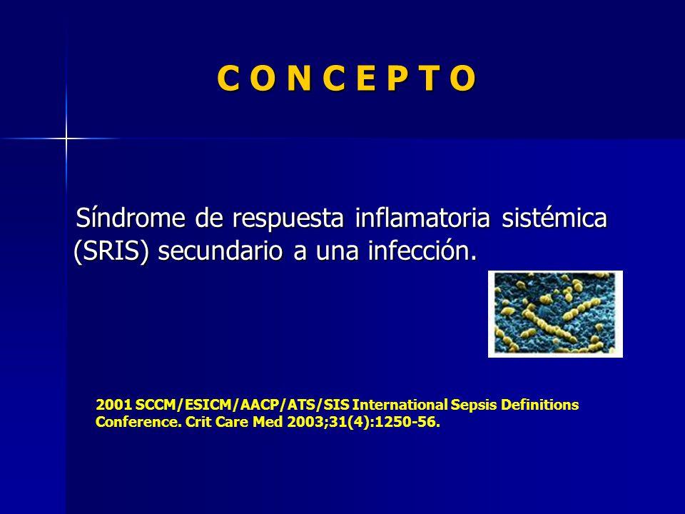 C O N C E P T O Síndrome de respuesta inflamatoria sistémica (SRIS) secundario a una infección.