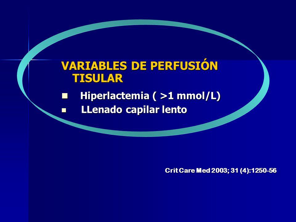 Hiperlactemia ( >1 mmol/L)