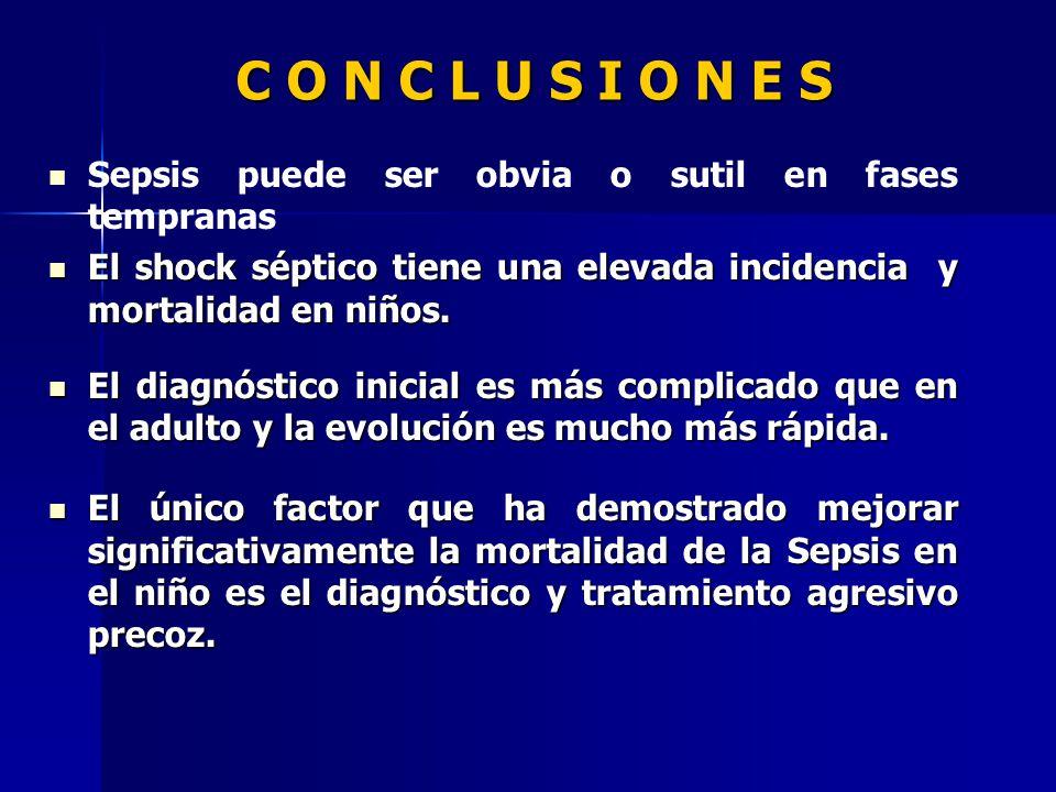C O N C L U S I O N E S Sepsis puede ser obvia o sutil en fases tempranas. El shock séptico tiene una elevada incidencia y mortalidad en niños.