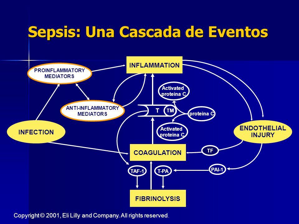 Sepsis: Una Cascada de Eventos