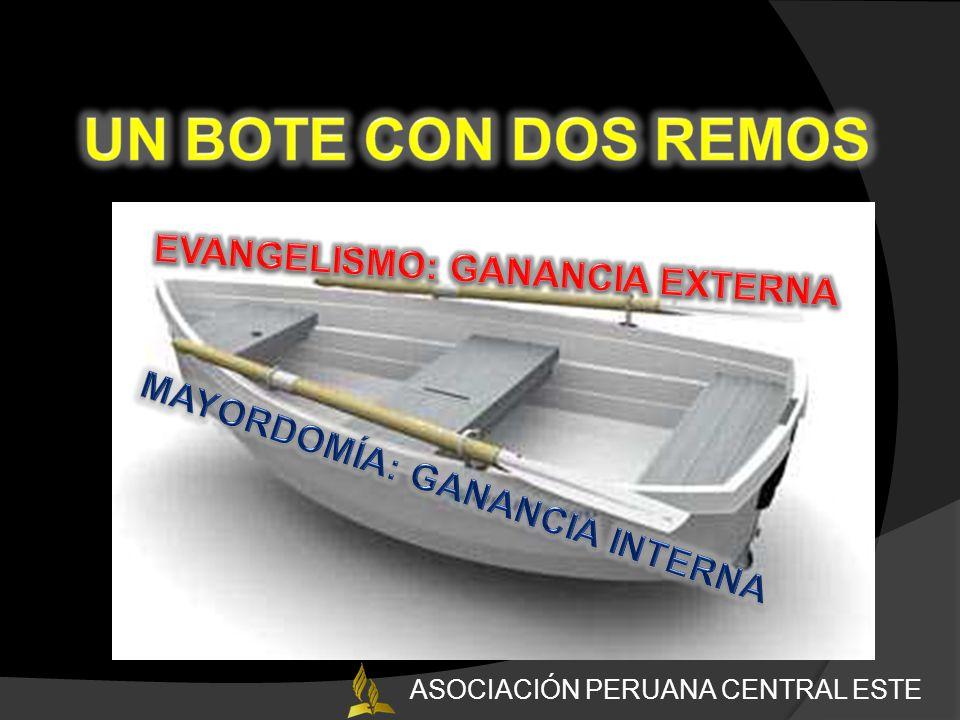 EVANGELISMO: GANANCIA EXTERNA MAYORDOMÍA: GANANCIA INTERNA