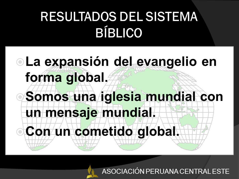 RESULTADOS DEL SISTEMA BÍBLICO
