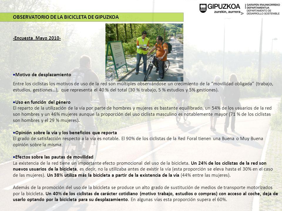OBSERVATORIO DE LA BICICLETA DE GIPUZKOA