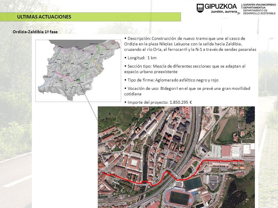 ULTIMAS ACTUACIONES Ordizia-Zaldibia 1ª fase